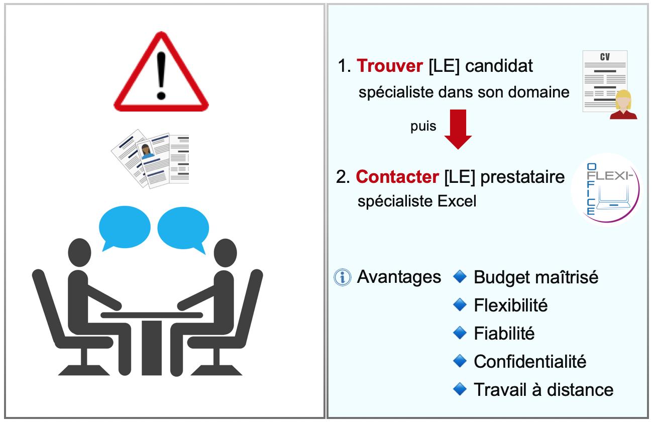Solution Excel externaliser